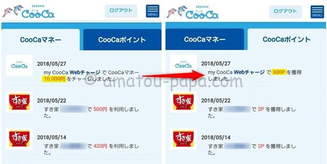 チャージボーナスキャンペーンの日にZENSHO CooCa(ゼンショー・クーカ)に1万円チャージした時の画面キャプチャ