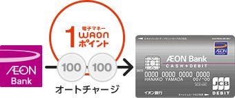 イオン銀行キャッシュ+デビットでオートチャージしたらWAONポイントが貯まる
