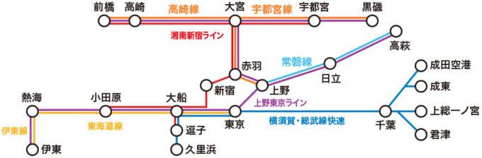 (JRE POINT用)Suicaグリーン券の利用できる普通列車グリーン車の運行エリア