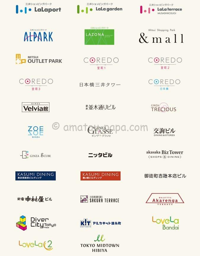 三井ショッピングパークポイントが貯まる対象店舗一覧