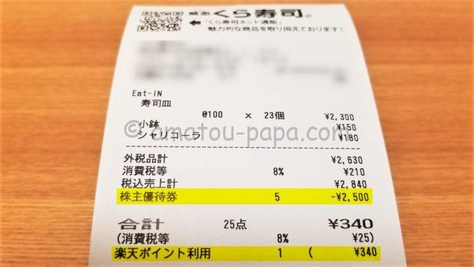 くら寿司の株主優待券と楽天スーパーポイントを利用したレシート例