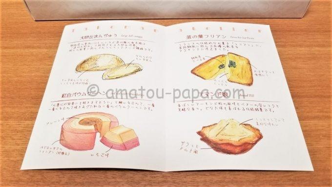 アイ・ケイ・ケイ株式会社(IKK)の株主優待のお菓子の紹介