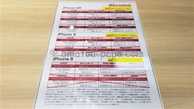 ドコモ直営店のiPhoneの値段