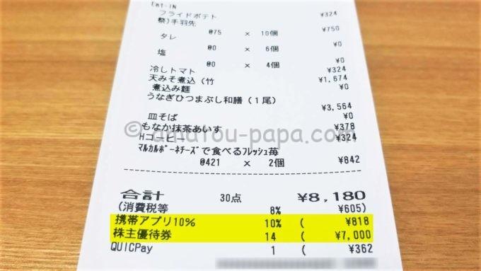 和食麺処サガミのレシート(10%OFF+株主優待券利用)
