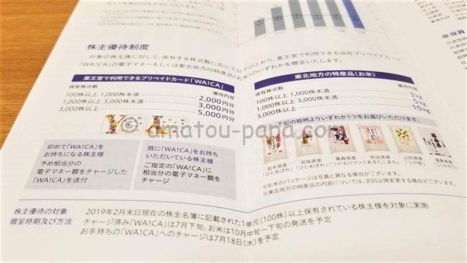 株式会社薬王堂の株主優待の内容