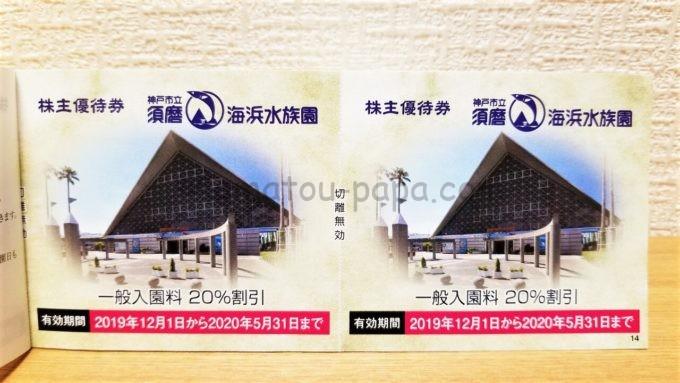山陽電気鉄道株式会社の株主優待券(神戸市立須磨海浜水族園一般入園料20%割引券)