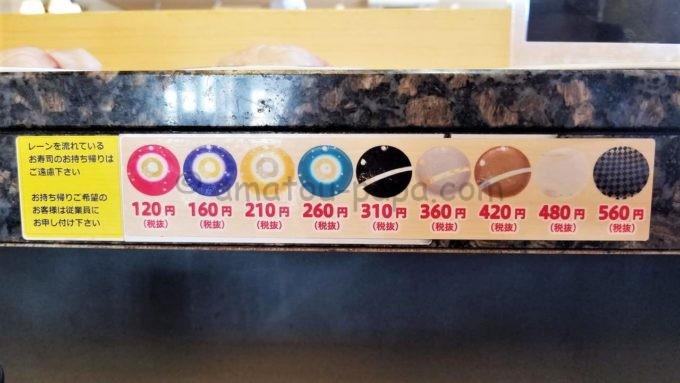 魚屋路の皿ごとの料金表