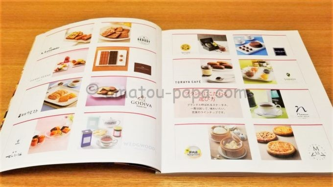 ヒューリック株式会社の株主優待カタログの中身(ブランド)