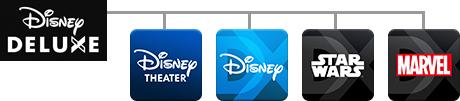 Disney DELUXE(ディズニーデラックス)のサービス